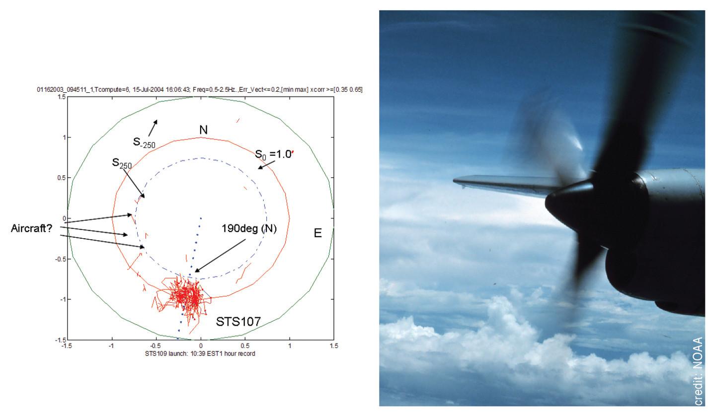 NASA system detected STS107 Columbia launch at Cape Canaveral, Fl., on June 16, 2003, from sensors at NASA Langley in Hampton, VA.