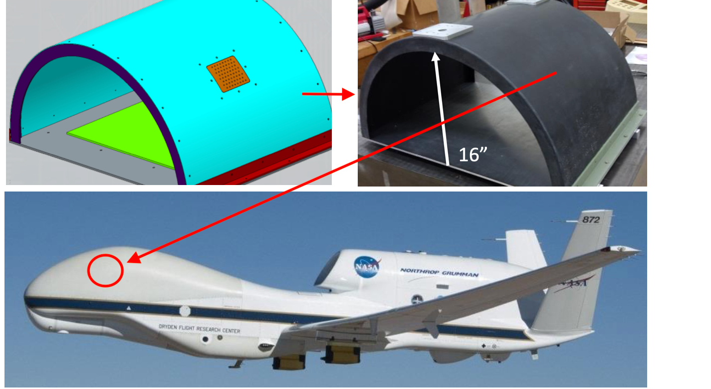 Integration of CLAS-ACT Antenna on the Global Hawk High-Altitude Long-Endurance Science Aircraft