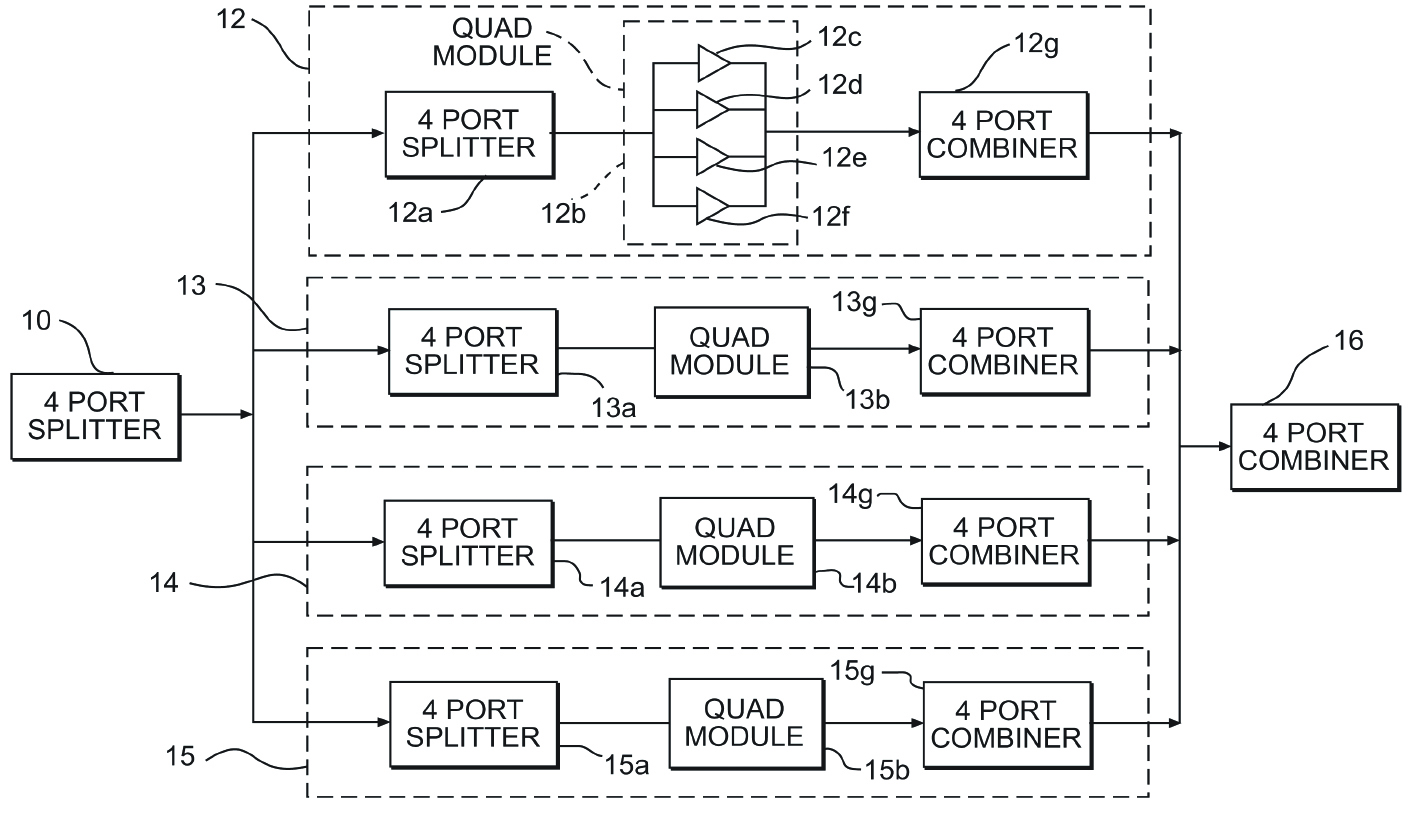 High Power Solid State Amplifier System