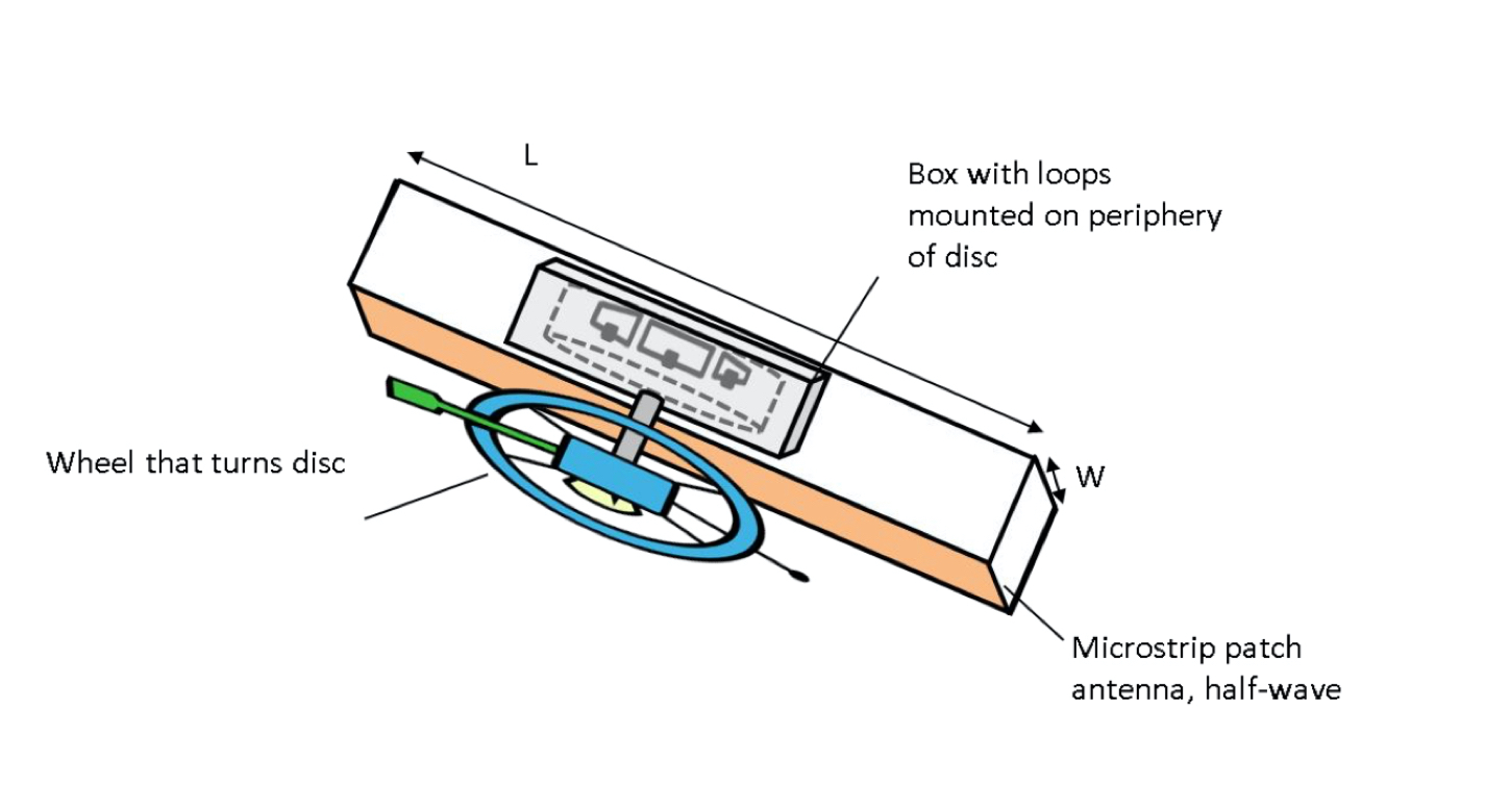 An example steering controller with RFID-Based Rotary Position Sensor