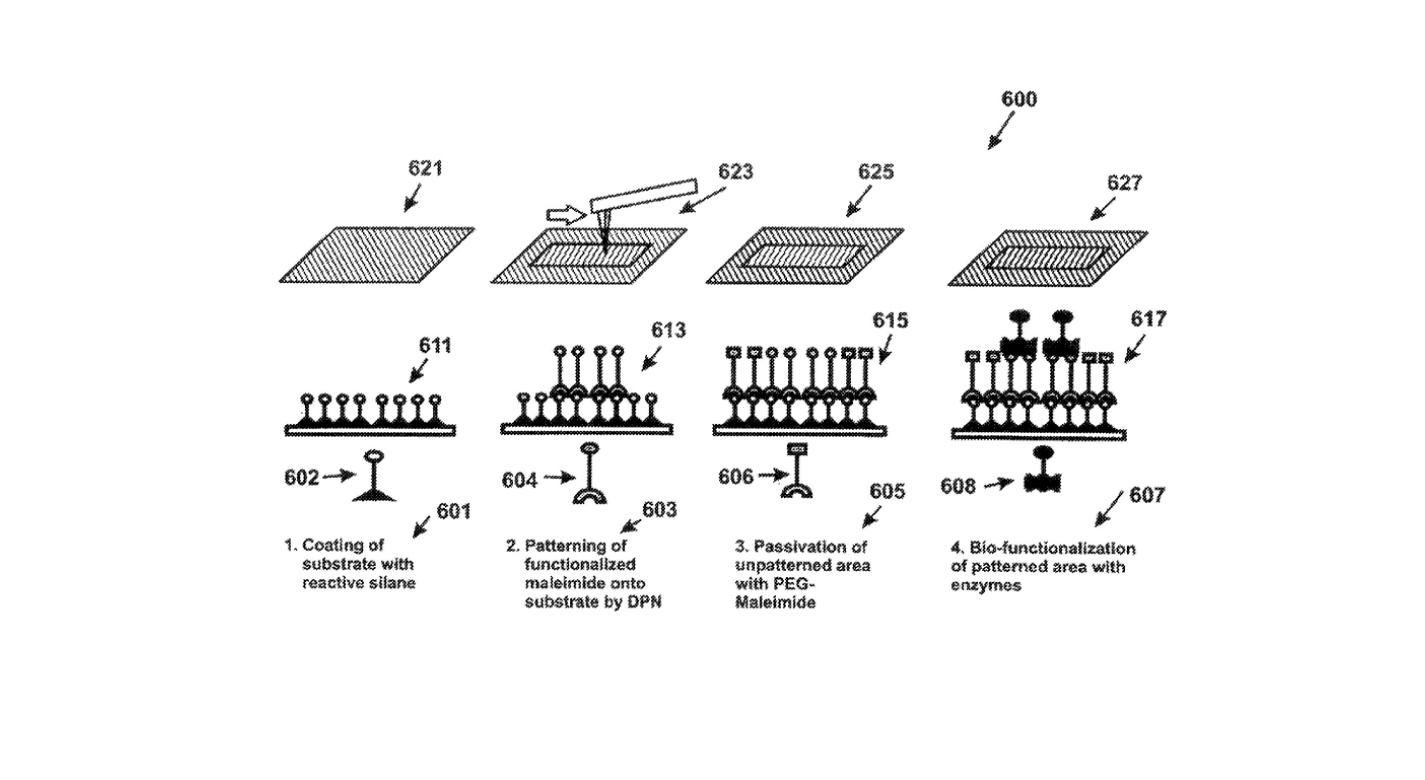 Schematic of method to manufacture biomarker sensor arrays